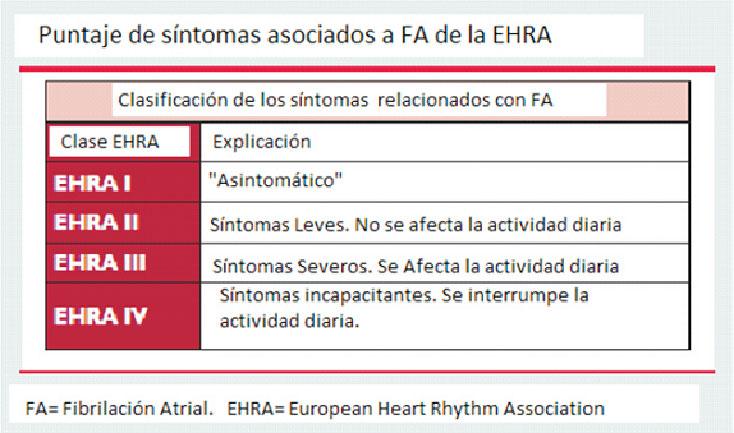 Fibrilación-auricular-en-el-escenario-prehospitalario-01