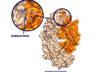 Idarucizumab: el antídoto para Dabigatran