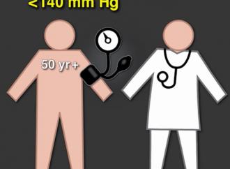 Control de Presión arterial intensiva vs estándar en Adultos ≥75 años