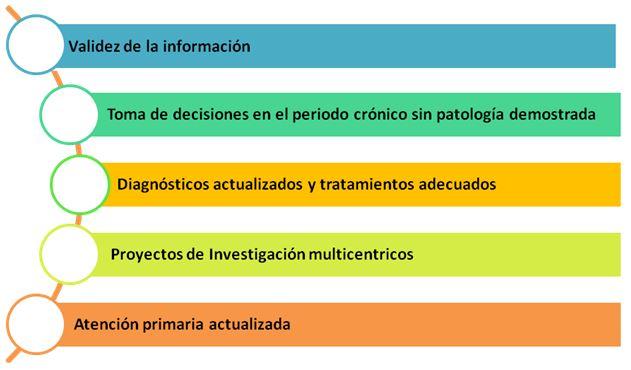 Jornada Nacional de Enfermedad de Chagas