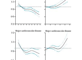 Asociación entre el consumo de grasas y carbohidratos con la enfermedad cardiovascular y la mortalidad en 18 países de 5 continentes