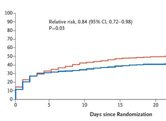 Angioplastia en pacientes con Infarto de Miocardio y Shock Cardiogénico