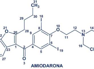 Antiarrítmicos: Amiodarona